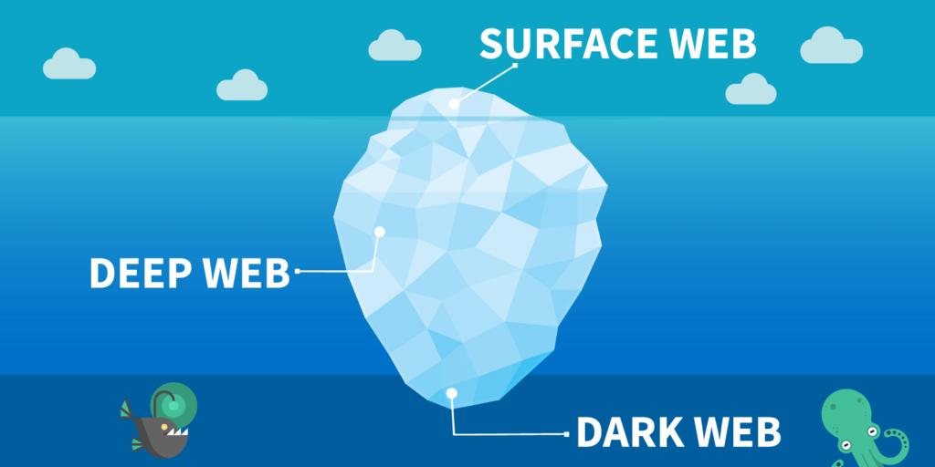 como entrar en la dark web con tor